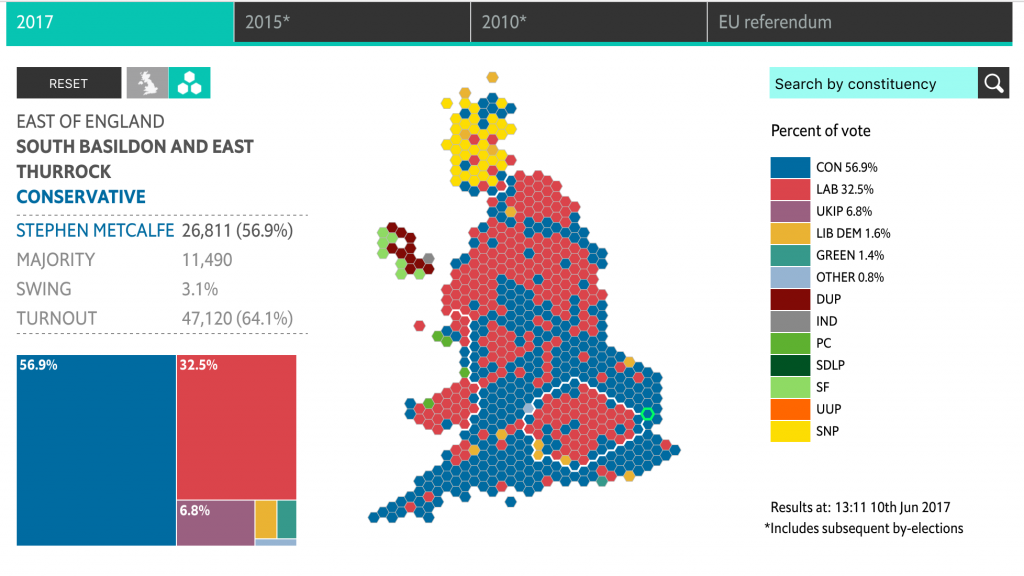 UK 2017 General Election Results Data