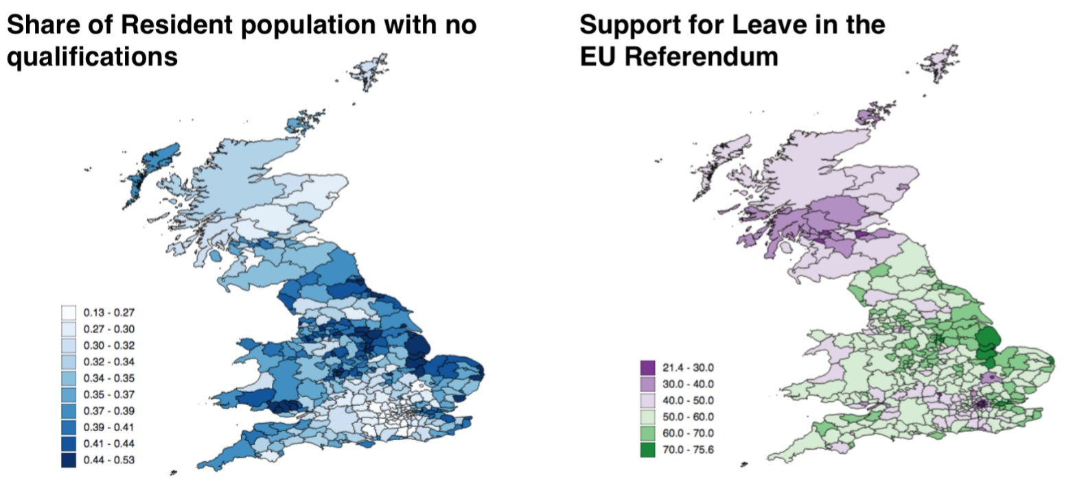 Support for the Leave side and share of population with no formal qualification or high school degree.